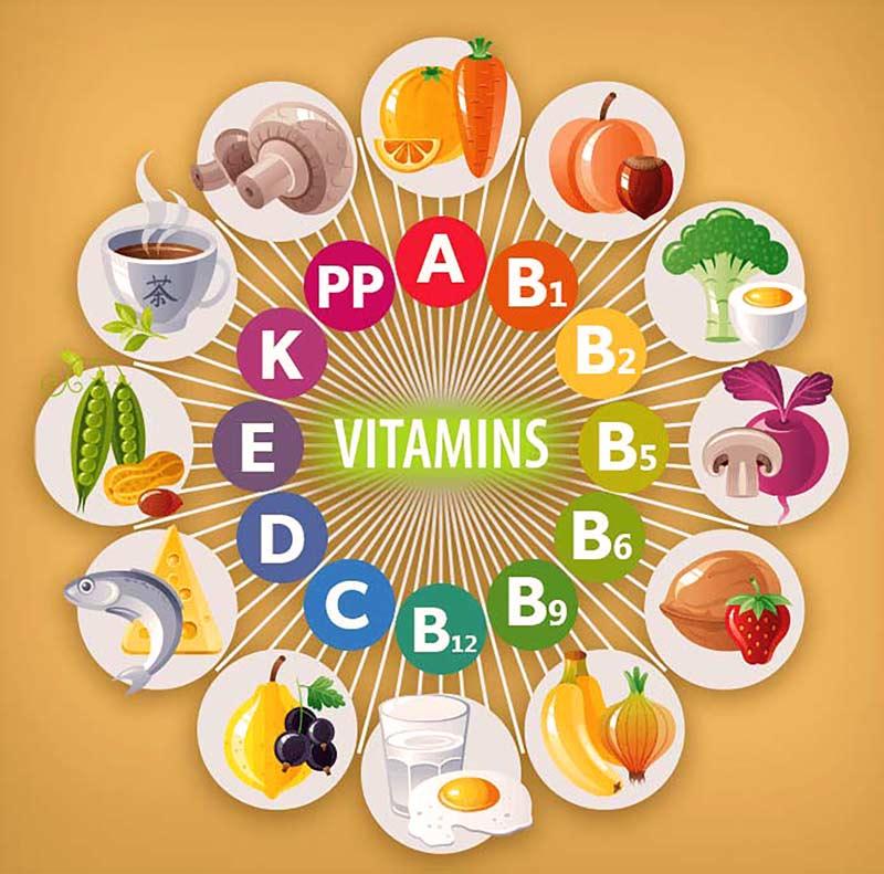 vitamins-benefits-deficiency-test-diet